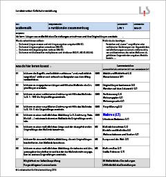 Mathematik – Lernwegeliste M6.01 – Kompetenzbereich 6: Funktionaler Zusammenhang – Kompetenz: Ich kann Längen aus maßstäblichen Darstellungen entnehmen und ihre Originallängen ermitteln.
