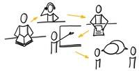 Bild Lernen als individueller Prozess