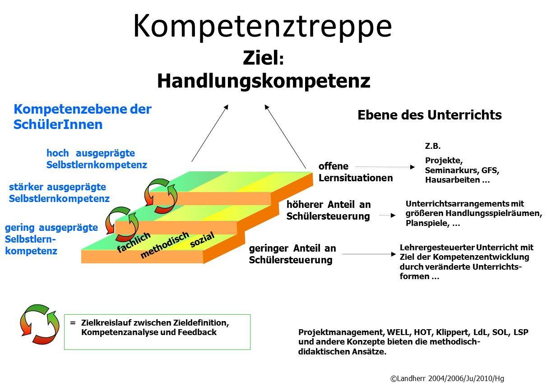 SOL — Landesbildungsserver Baden-Württemberg