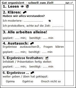 Gruppenarbeitskarte 1