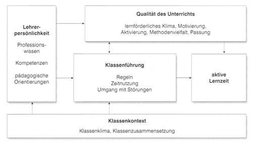 A11_Klassenfuehrung.jpg