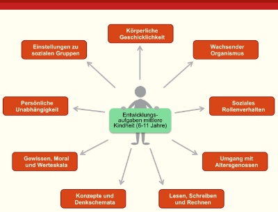 entwicklung6-400.png