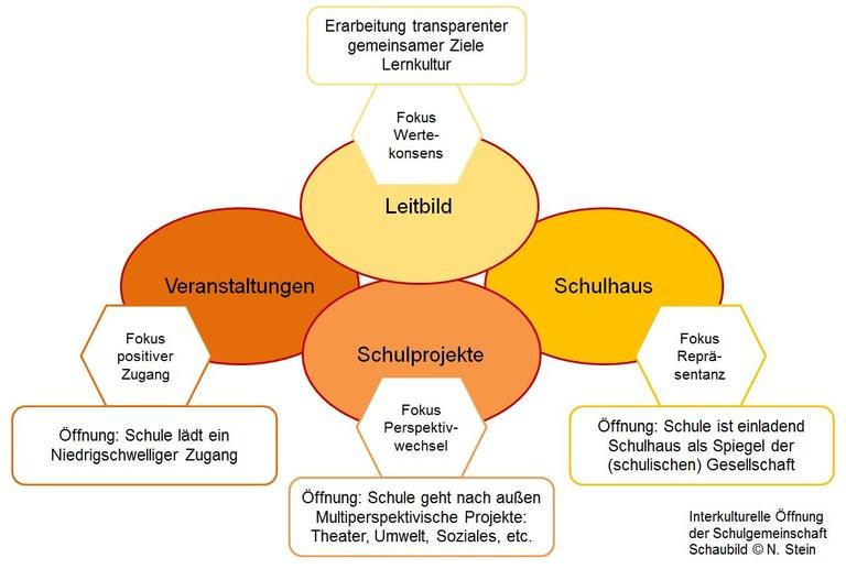IKÖ_Schulgemeinschaft.JPG