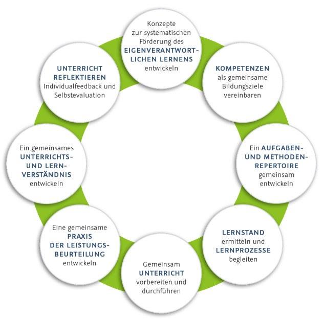 unterrichtsentwicklung-logo.jpg
